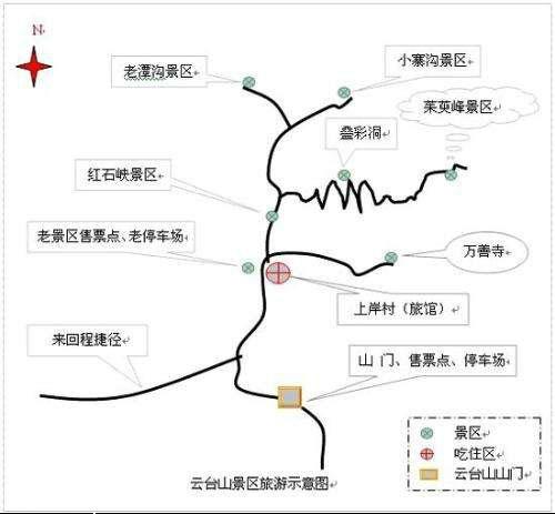 云台山百家岩路线介绍