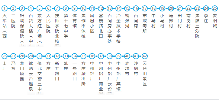 3路车云台山旅游支线路线