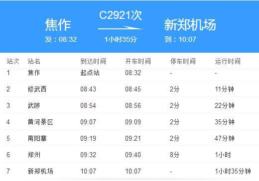 c2921动车从修武西站到新郑机场
