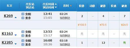 安阳到云台山火车时刻表、票价